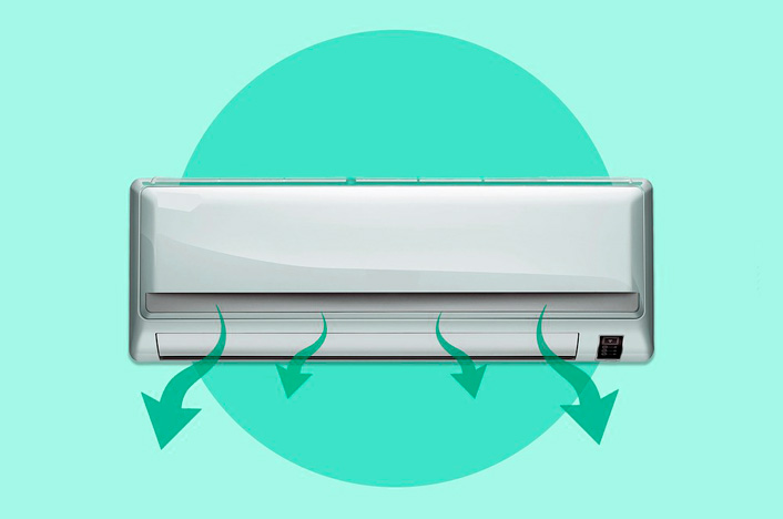 cómo calcular el consumo del aire acondicionado